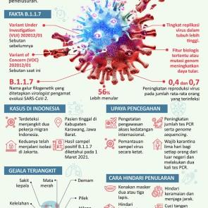 Tentang Virus Corona B.1.1.7